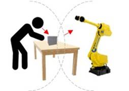 Robot and worker sharing space, working at separate times. Safety rated robot controls included.