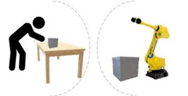 Robot and worker in separate spaces with electrical sensors and scanners separating the two