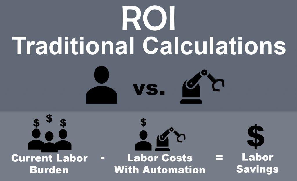 Traditional ROI Calculations Formula