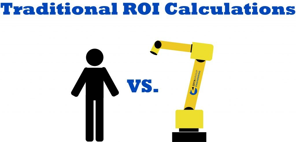 Traditional ROI Calculation graphic
