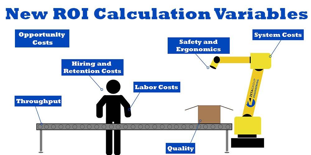 New ROI Calculation Graphic